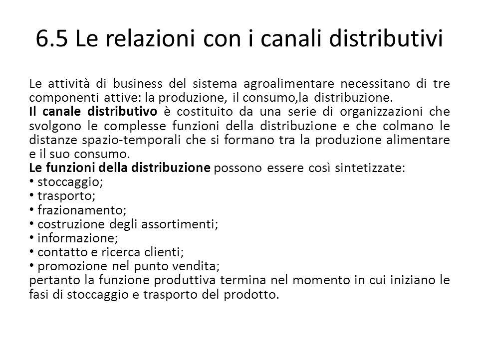 6.5 Le relazioni con i canali distributivi Le attività di business del sistema agroalimentare necessitano di tre componenti attive: la produzione, il