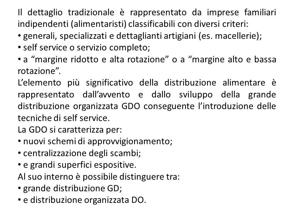 Il dettaglio tradizionale è rappresentato da imprese familiari indipendenti (alimentaristi) classificabili con diversi criteri: generali, specializzat