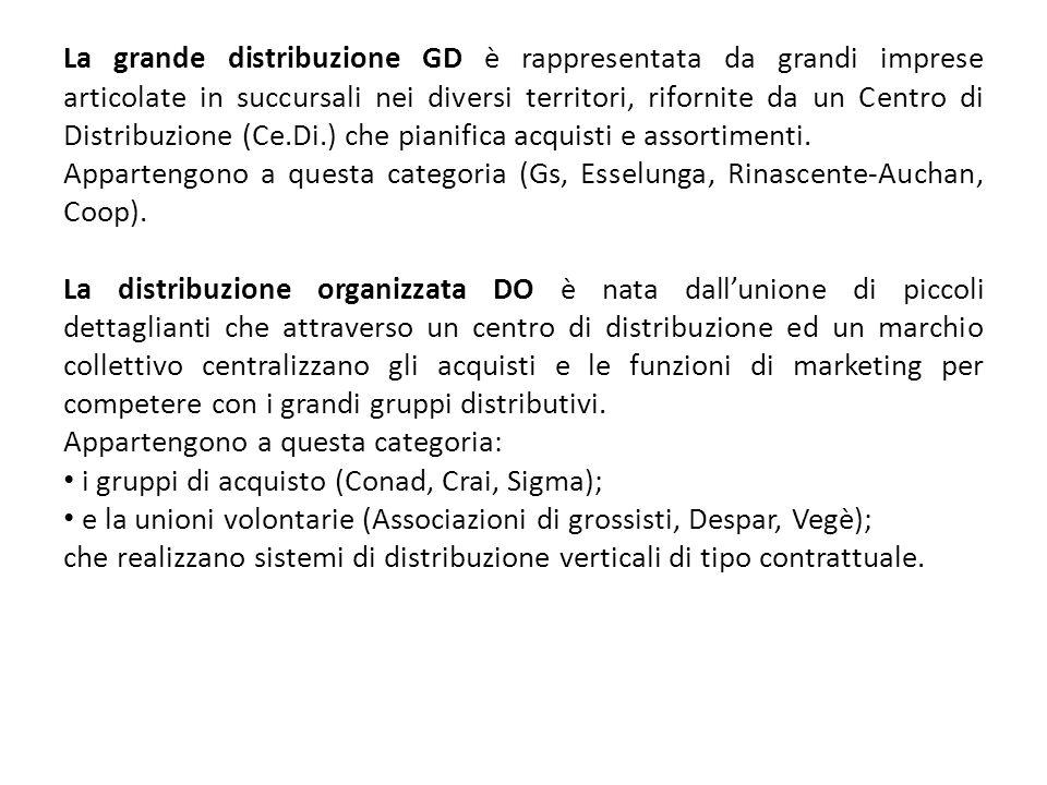 La grande distribuzione GD è rappresentata da grandi imprese articolate in succursali nei diversi territori, rifornite da un Centro di Distribuzione (