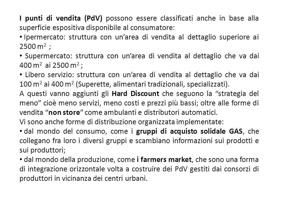 I punti di vendita (PdV) possono essere classificati anche in base alla superficie espositiva disponibile al consumatore: Ipermercato: struttura con u