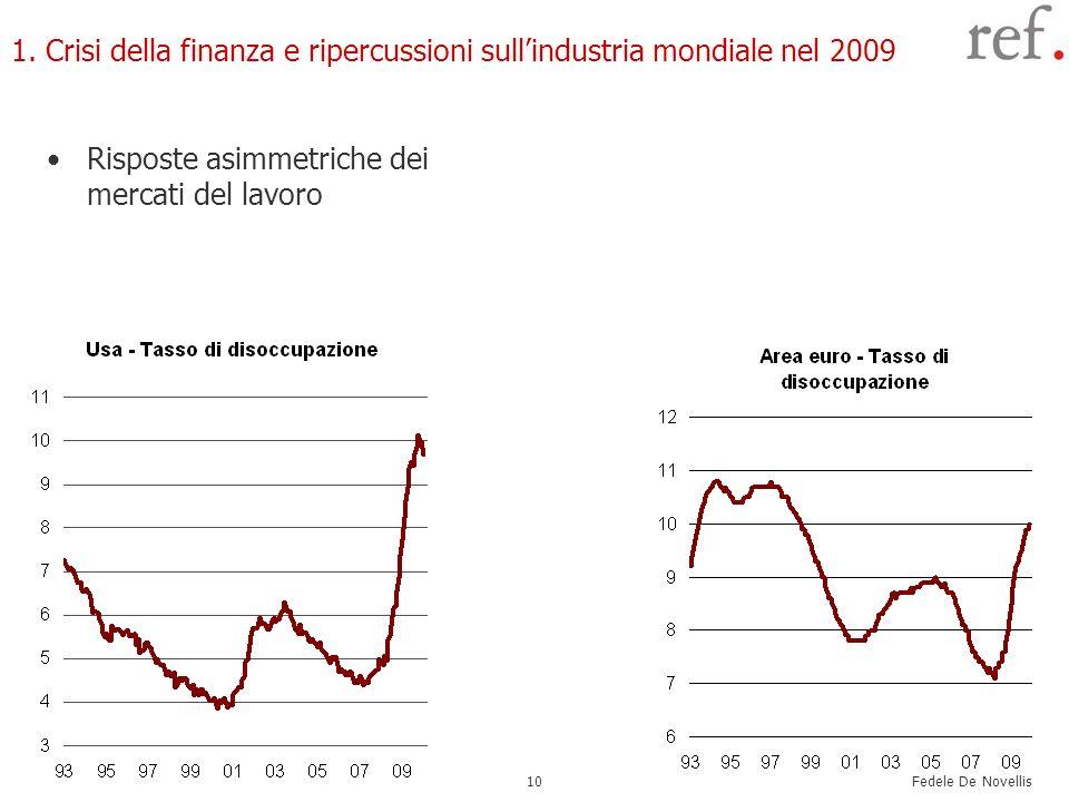 Fedele De Novellis 10 1. Crisi della finanza e ripercussioni sullindustria mondiale nel 2009 Risposte asimmetriche dei mercati del lavoro