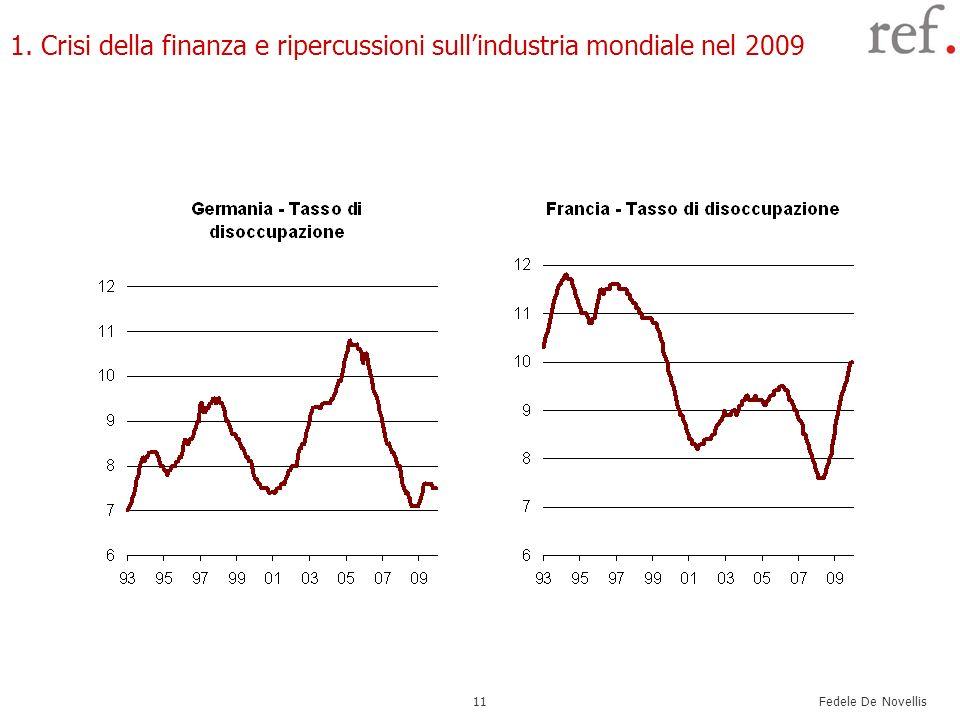 Fedele De Novellis 11 1. Crisi della finanza e ripercussioni sullindustria mondiale nel 2009