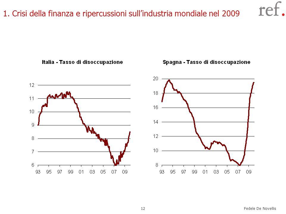 Fedele De Novellis 12 1. Crisi della finanza e ripercussioni sullindustria mondiale nel 2009
