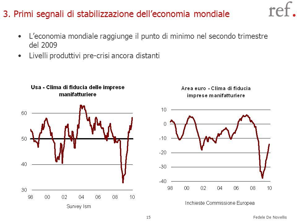 Fedele De Novellis 15 3. Primi segnali di stabilizzazione delleconomia mondiale Leconomia mondiale raggiunge il punto di minimo nel secondo trimestre