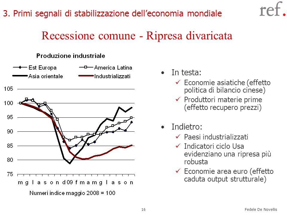 Fedele De Novellis 16 3. Primi segnali di stabilizzazione delleconomia mondiale In testa: Economie asiatiche (effetto politica di bilancio cinese) Pro