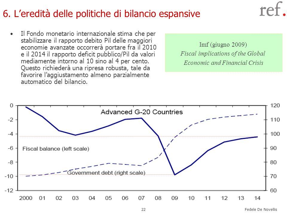 Fedele De Novellis 22 6. Leredità delle politiche di bilancio espansive Il Fondo monetario internazionale stima che per stabilizzare il rapporto debit
