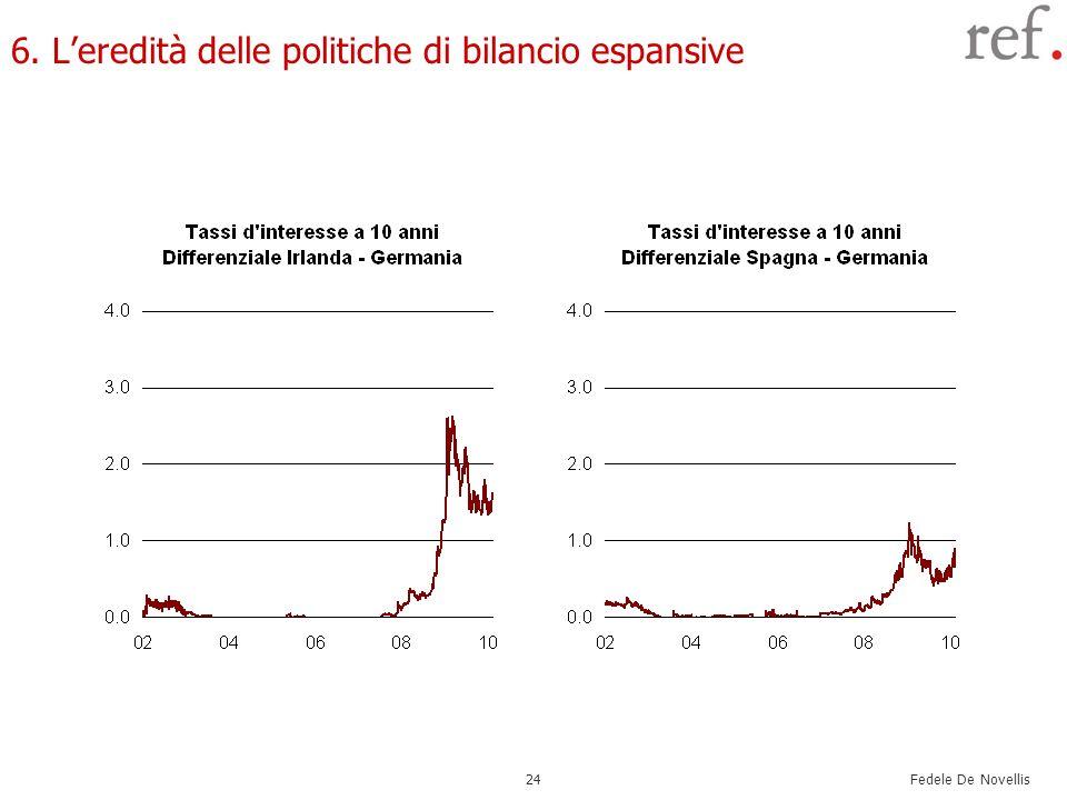 Fedele De Novellis 24 6. Leredità delle politiche di bilancio espansive