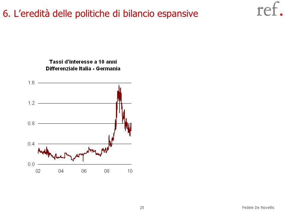 Fedele De Novellis 25 6. Leredità delle politiche di bilancio espansive