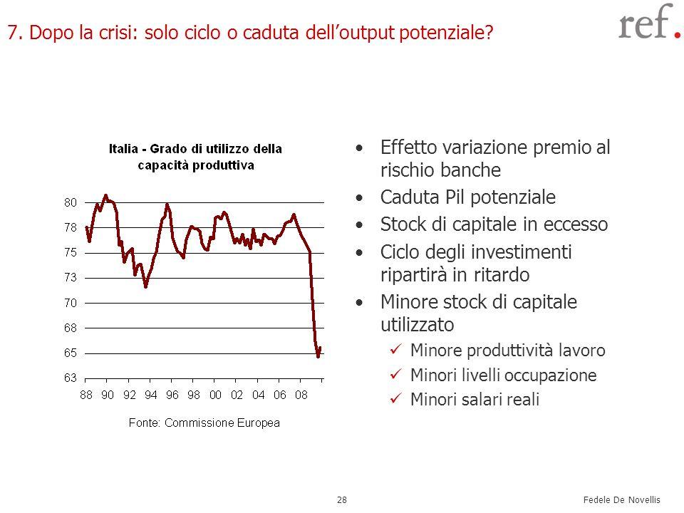 Fedele De Novellis 28 7. Dopo la crisi: solo ciclo o caduta delloutput potenziale? Effetto variazione premio al rischio banche Caduta Pil potenziale S