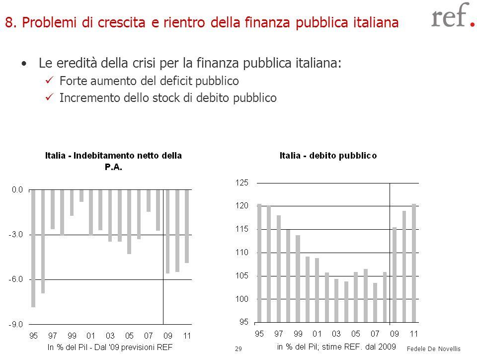Fedele De Novellis 29 8. Problemi di crescita e rientro della finanza pubblica italiana Le eredità della crisi per la finanza pubblica italiana: Forte