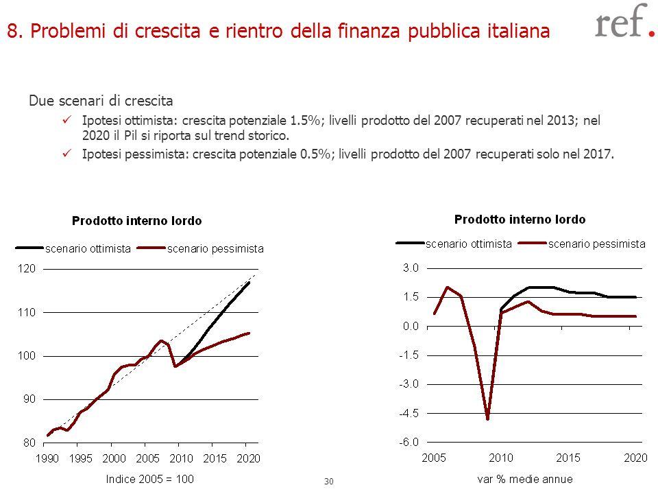 Fedele De Novellis 30 8. Problemi di crescita e rientro della finanza pubblica italiana Due scenari di crescita Ipotesi ottimista: crescita potenziale