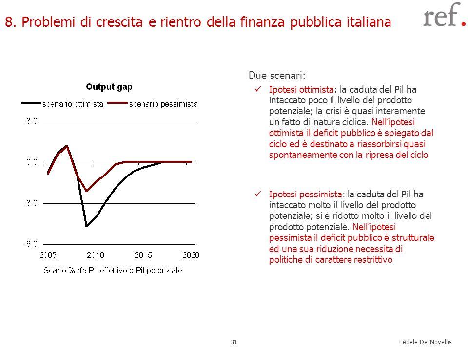 Fedele De Novellis 31 8. Problemi di crescita e rientro della finanza pubblica italiana Due scenari: Ipotesi ottimista: la caduta del Pil ha intaccato