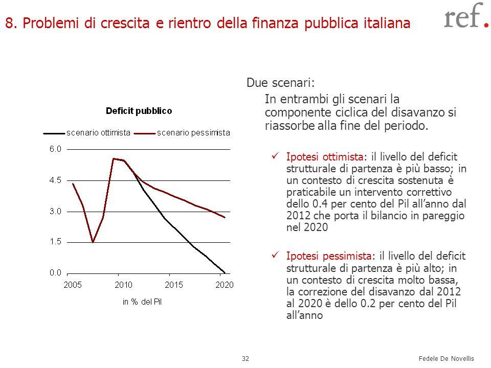 Fedele De Novellis 32 8. Problemi di crescita e rientro della finanza pubblica italiana Due scenari: In entrambi gli scenari la componente ciclica del