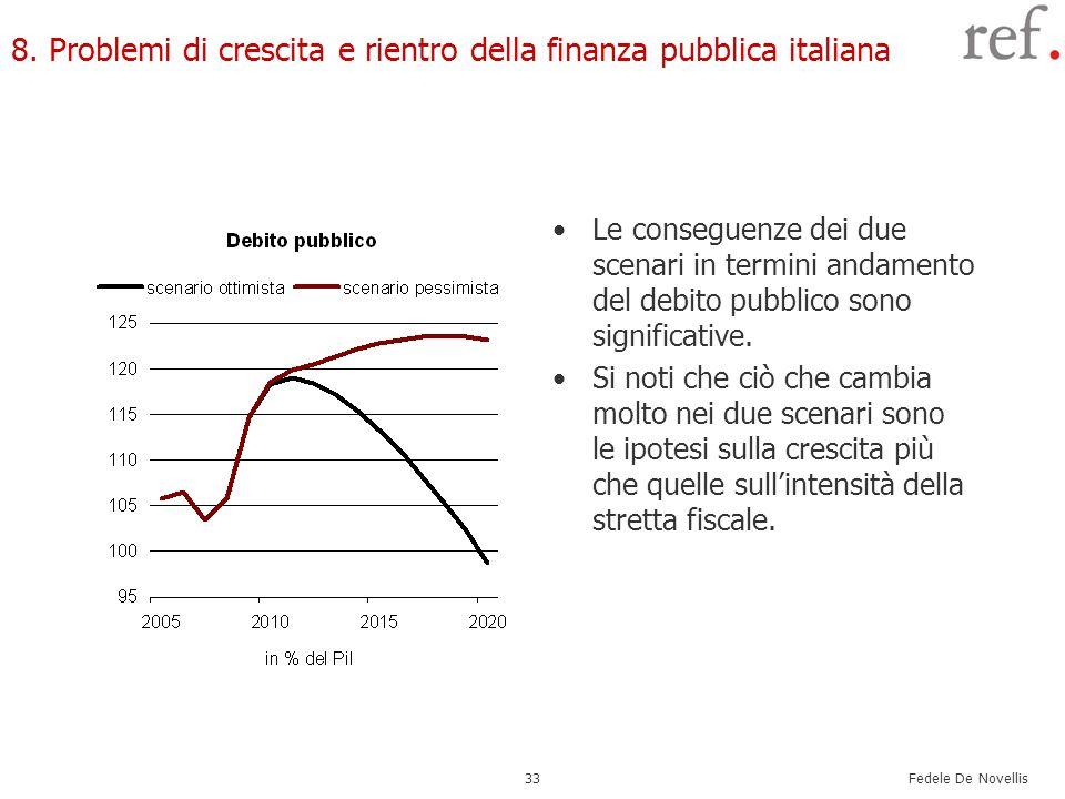 Fedele De Novellis 33 8. Problemi di crescita e rientro della finanza pubblica italiana Le conseguenze dei due scenari in termini andamento del debito