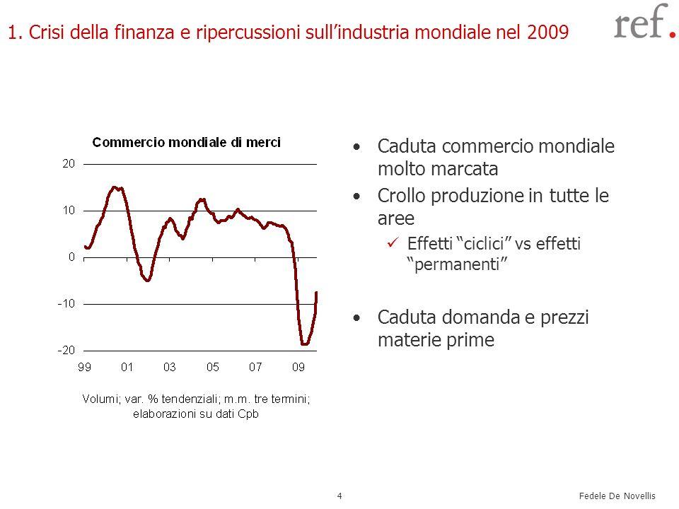 Fedele De Novellis 4 1. Crisi della finanza e ripercussioni sullindustria mondiale nel 2009 Caduta commercio mondiale molto marcata Crollo produzione