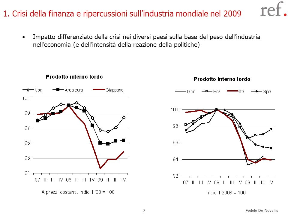 Fedele De Novellis 7 1. Crisi della finanza e ripercussioni sullindustria mondiale nel 2009 Impatto differenziato della crisi nei diversi paesi sulla