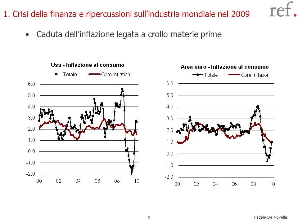 Fedele De Novellis 9 1. Crisi della finanza e ripercussioni sullindustria mondiale nel 2009 Caduta dellinflazione legata a crollo materie prime