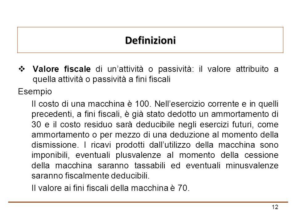 12 Valore fiscale di unattività o passività: il valore attribuito a quella attività o passività a fini fiscali Esempio Il costo di una macchina è 100.