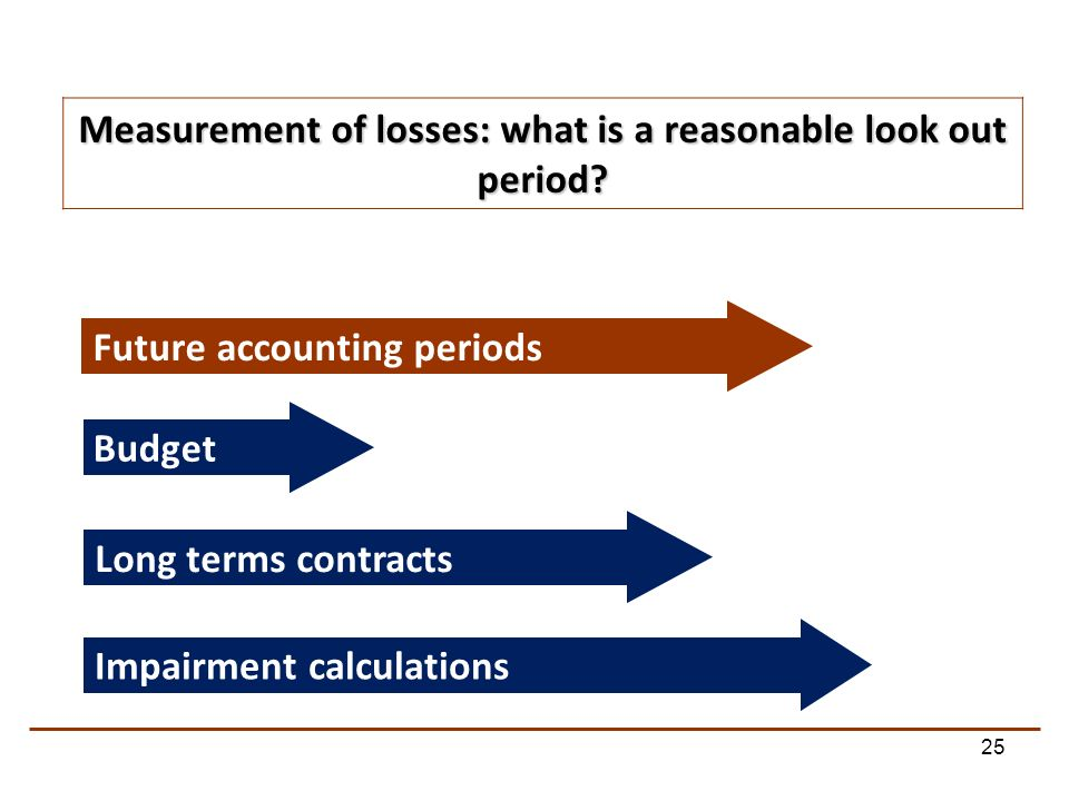 25 Measurement of losses: what is a reasonable look out period? Future accounting periods Budget Long terms contracts Impairment calculations