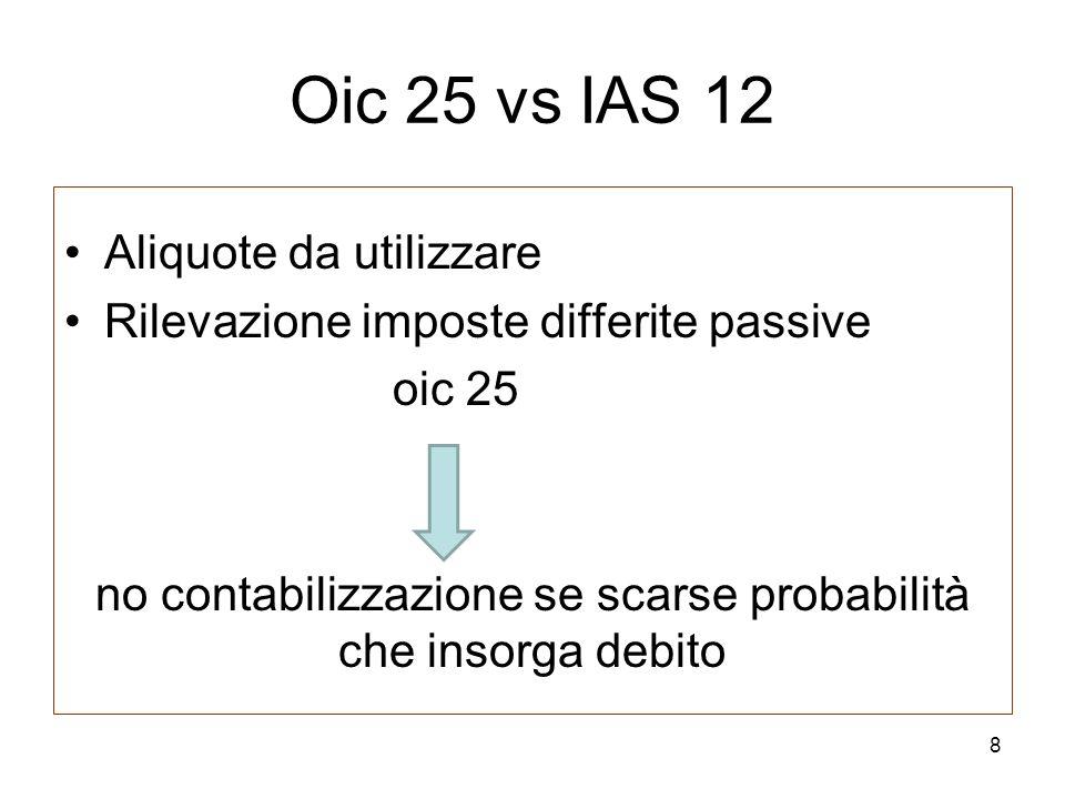 Oic 25 vs IAS 12 Aliquote da utilizzare Rilevazione imposte differite passive oic 25 no contabilizzazione se scarse probabilità che insorga debito 8