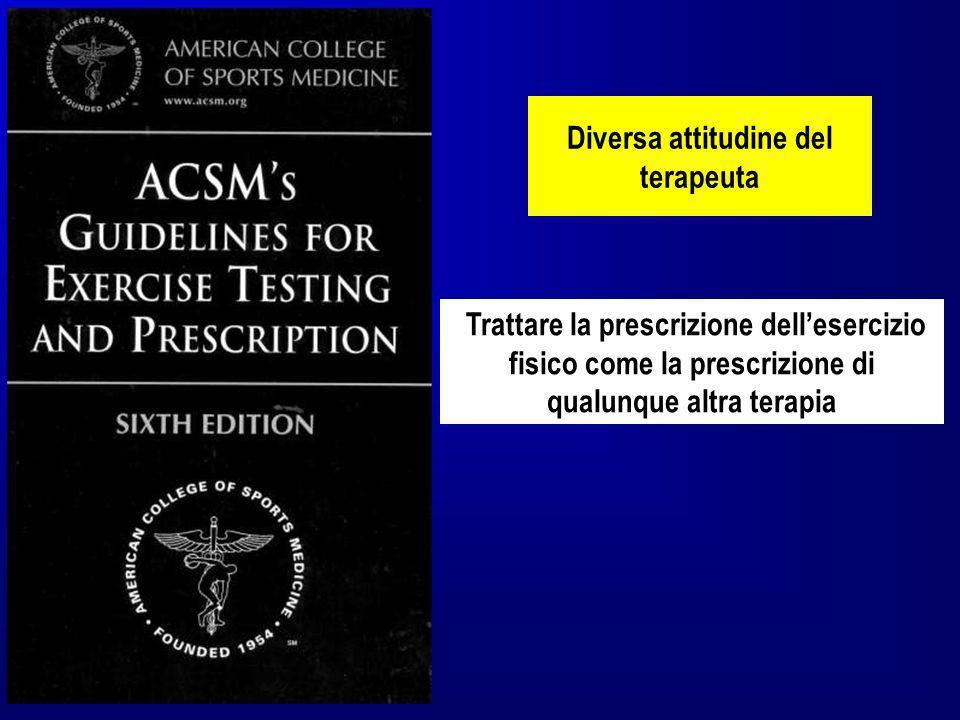 Trattare la prescrizione dellesercizio fisico come la prescrizione di qualunque altra terapia Diversa attitudine del terapeuta