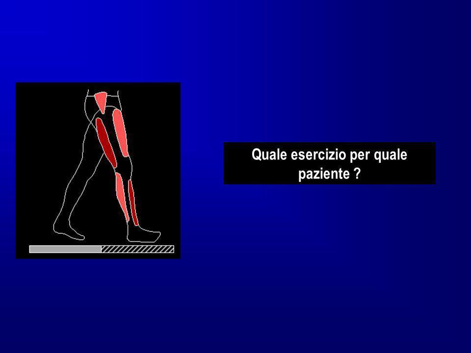 Quale esercizio per quale paziente ?