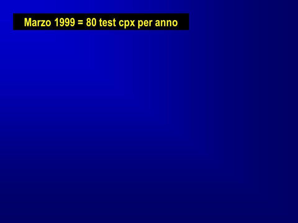 Marzo 1999 = 80 test cpx per anno