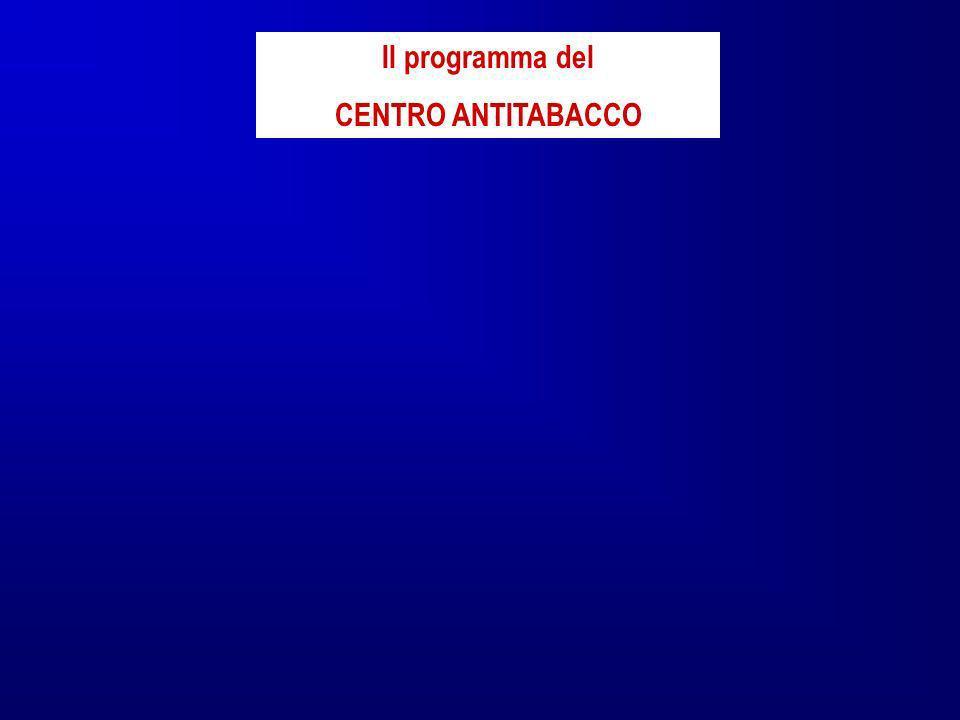 Il programma del CENTRO ANTITABACCO