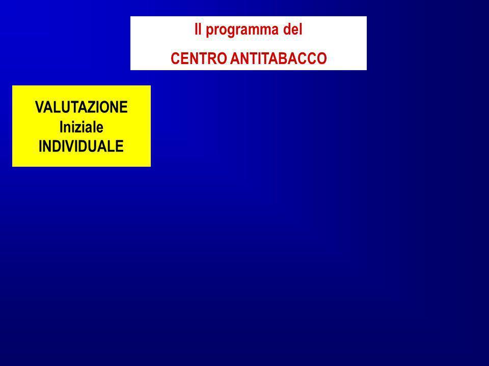 VALUTAZIONE Iniziale INDIVIDUALE Il programma del CENTRO ANTITABACCO