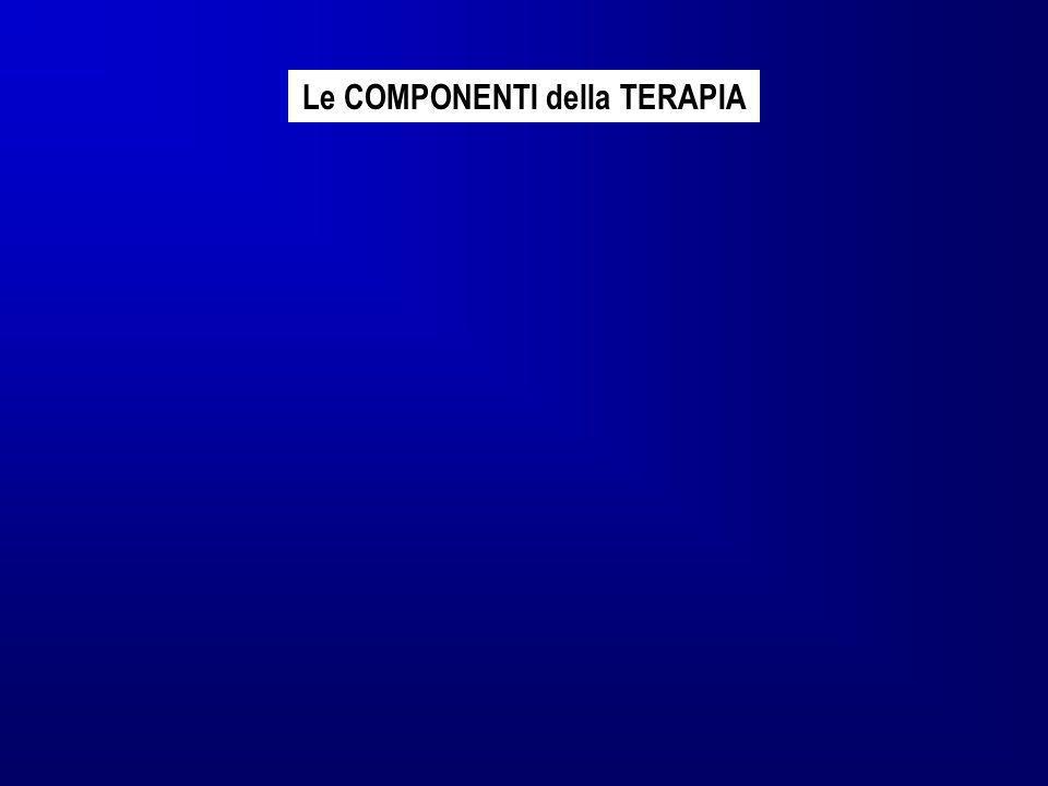 Le COMPONENTI della TERAPIA