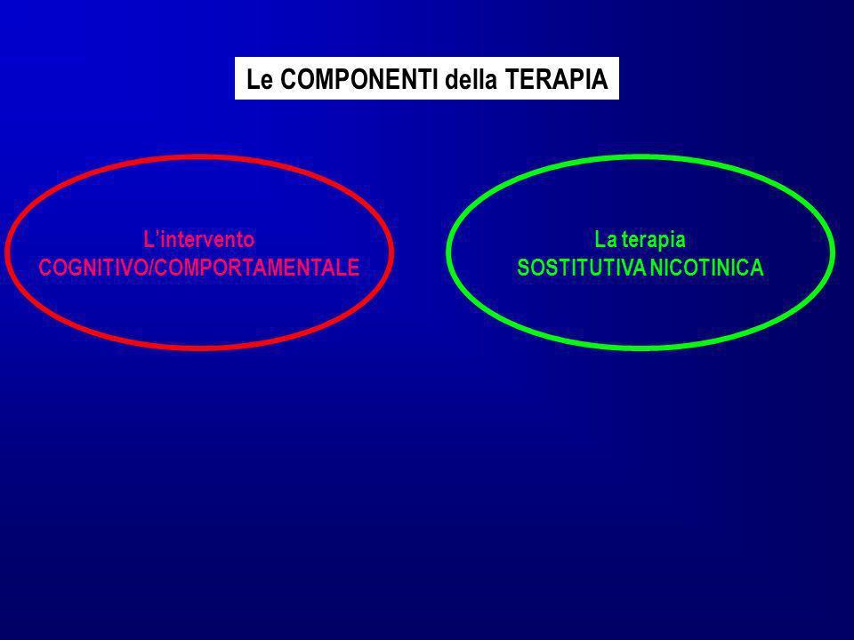 Lintervento COGNITIVO/COMPORTAMENTALE La terapia SOSTITUTIVA NICOTINICA Le COMPONENTI della TERAPIA