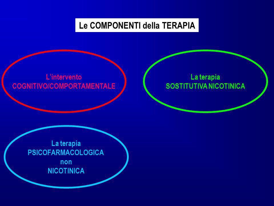 Lintervento COGNITIVO/COMPORTAMENTALE La terapia SOSTITUTIVA NICOTINICA La terapia PSICOFARMACOLOGICA non NICOTINICA Le COMPONENTI della TERAPIA