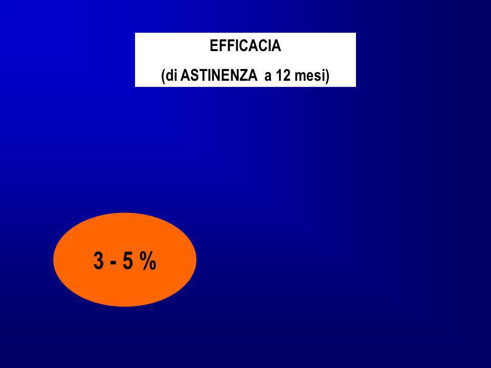 EFFICACIA (di ASTINENZA a 12 mesi) 3 - 5 %