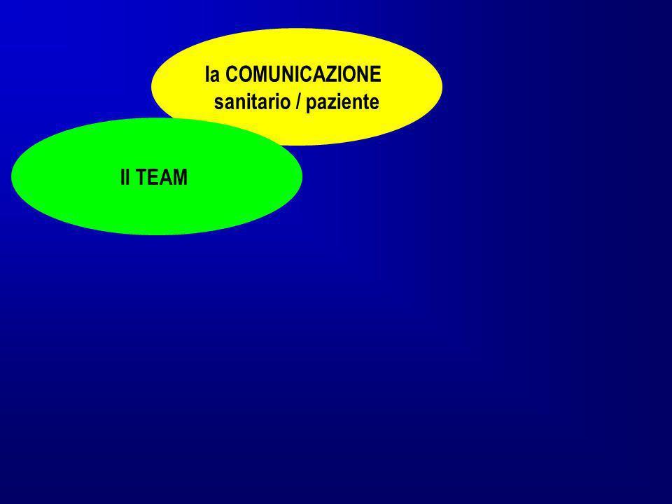 Ia COMUNICAZIONE sanitario / paziente Il TEAM
