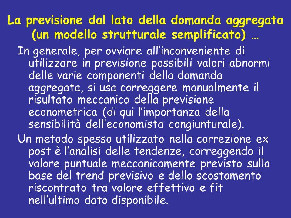 La previsione dal lato della domanda aggregata (un modello strutturale semplificato) … In generale, per ovviare allinconveniente di utilizzare in prev