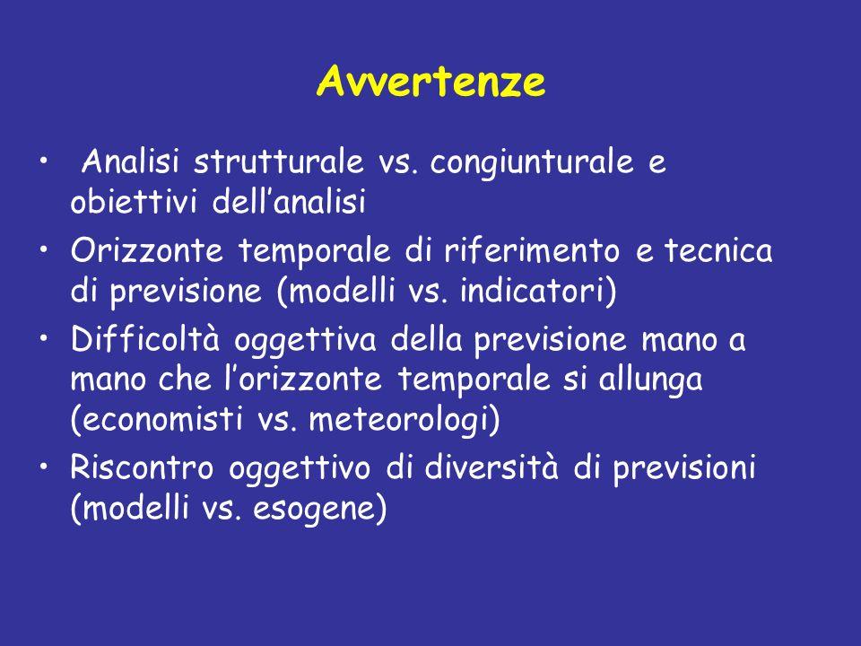 Avvertenze Analisi strutturale vs. congiunturale e obiettivi dellanalisi Orizzonte temporale di riferimento e tecnica di previsione (modelli vs. indic