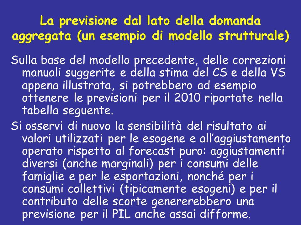 La previsione dal lato della domanda aggregata (un esempio di modello strutturale) Sulla base del modello precedente, delle correzioni manuali suggeri