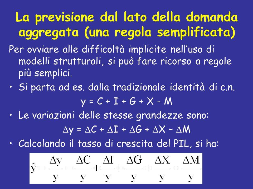 La previsione dal lato della domanda aggregata (una regola semplificata) Per ovviare alle difficoltà implicite nelluso di modelli strutturali, si può