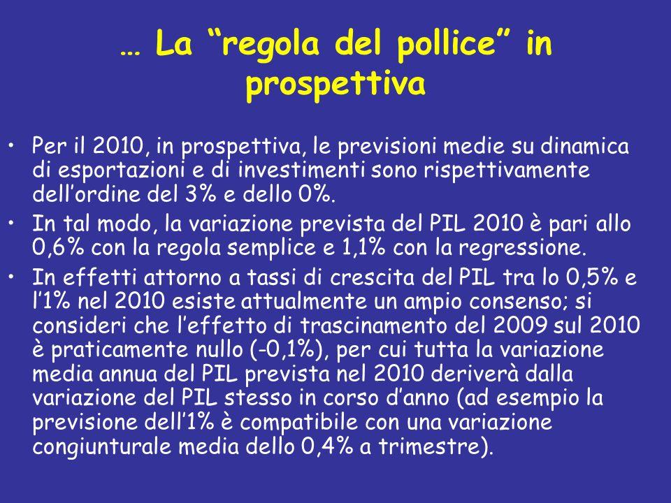 … La regola del pollice in prospettiva Per il 2010, in prospettiva, le previsioni medie su dinamica di esportazioni e di investimenti sono rispettivam