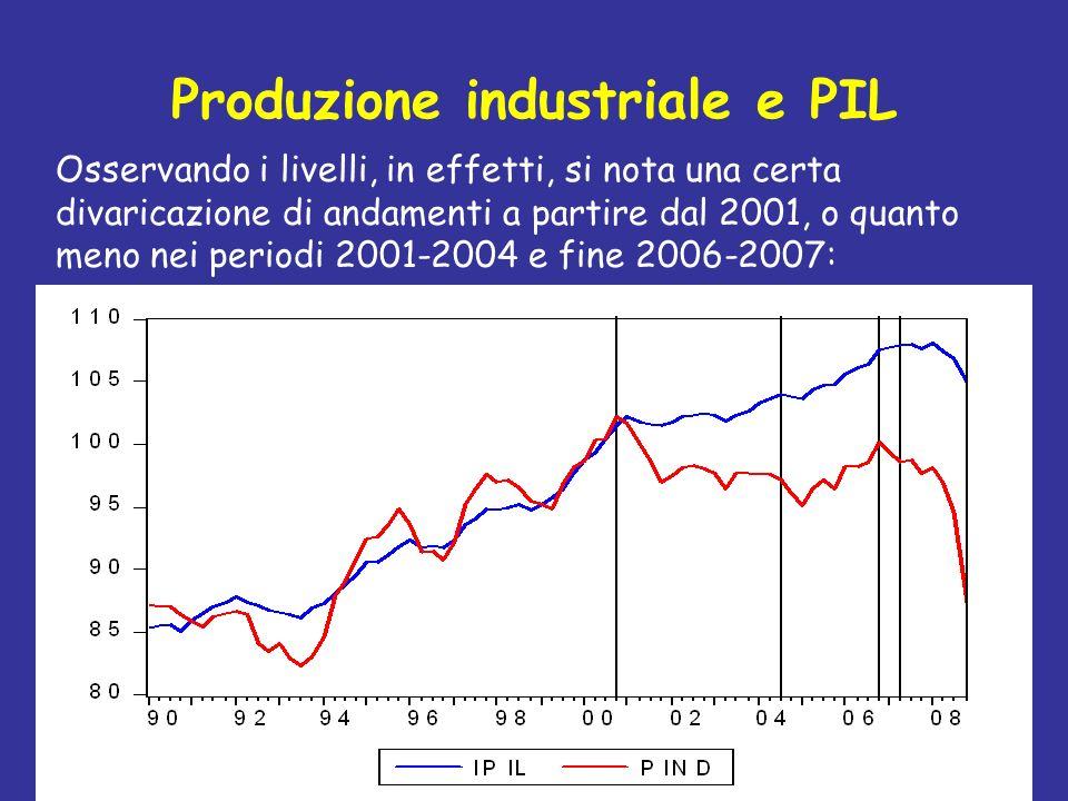 Produzione industriale e PIL Osservando i livelli, in effetti, si nota una certa divaricazione di andamenti a partire dal 2001, o quanto meno nei peri