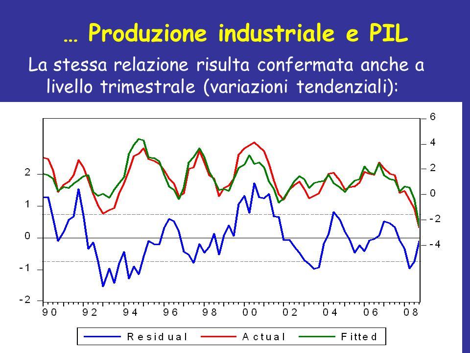… Produzione industriale e PIL La stessa relazione risulta confermata anche a livello trimestrale (variazioni tendenziali):