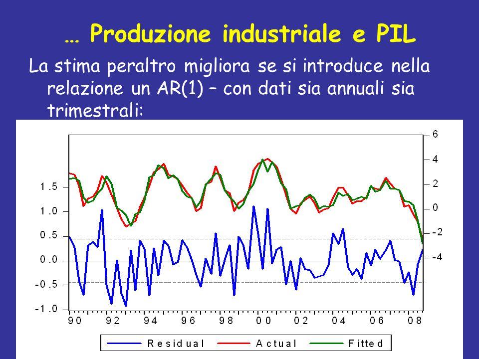 … Produzione industriale e PIL La stima peraltro migliora se si introduce nella relazione un AR(1) – con dati sia annuali sia trimestrali: