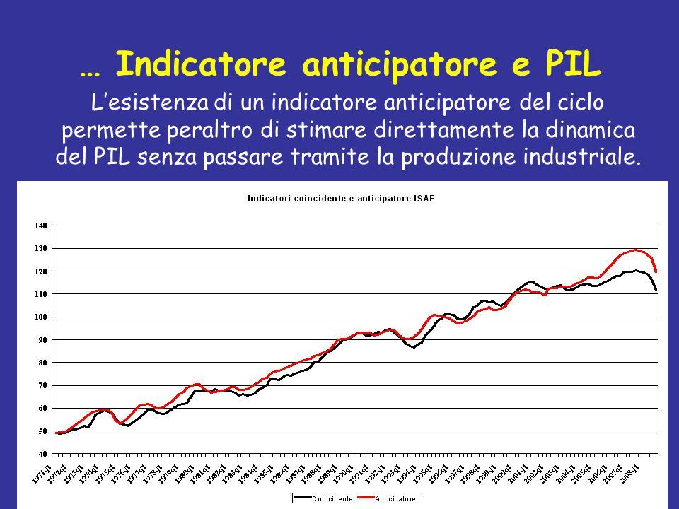 … Indicatore anticipatore e PIL Lesistenza di un indicatore anticipatore del ciclo permette peraltro di stimare direttamente la dinamica del PIL senza