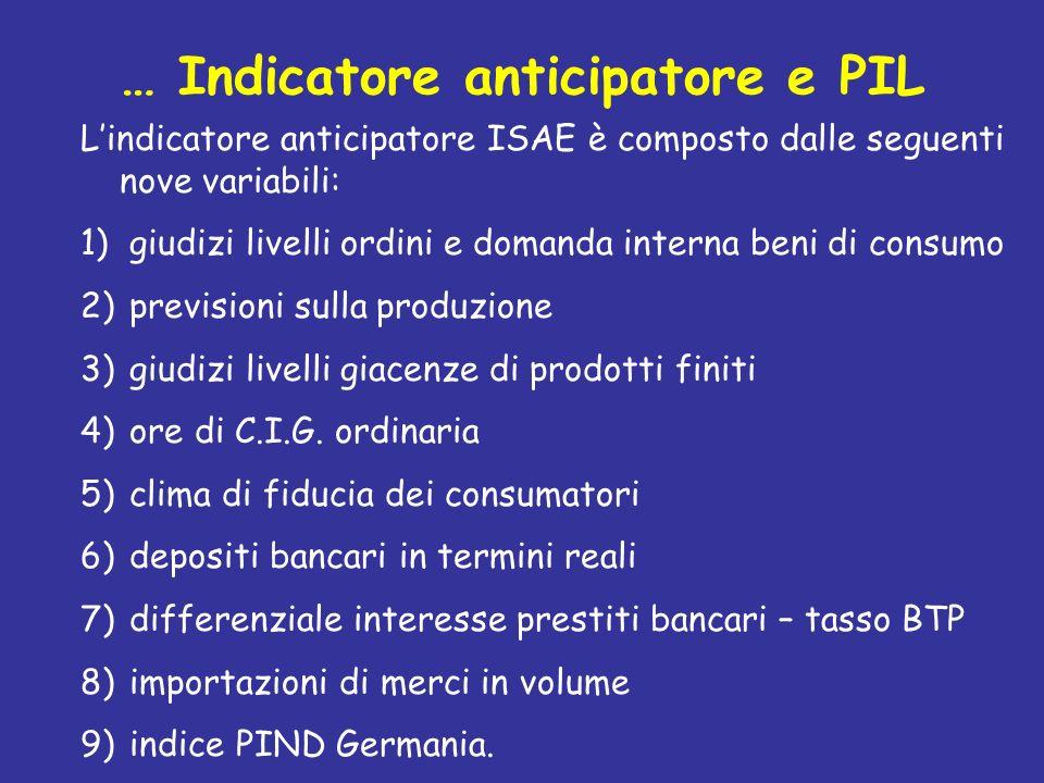 … Indicatore anticipatore e PIL Lindicatore anticipatore ISAE è composto dalle seguenti nove variabili: 1) giudizi livelli ordini e domanda interna be