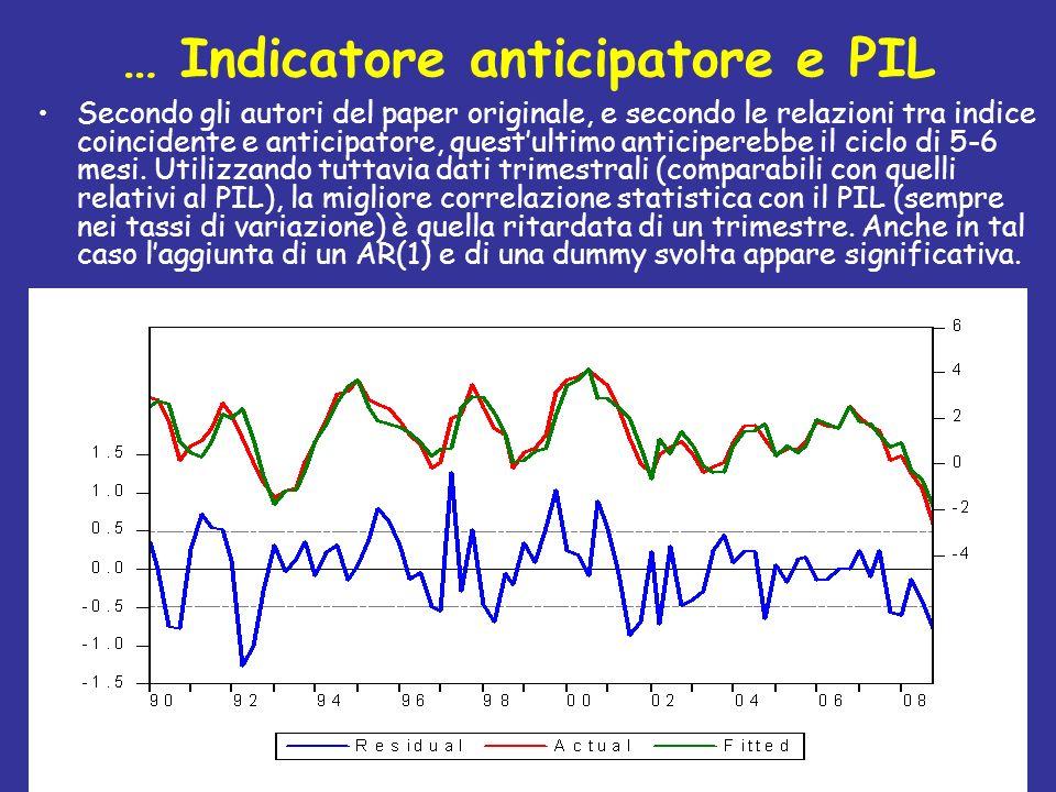 … Indicatore anticipatore e PIL Secondo gli autori del paper originale, e secondo le relazioni tra indice coincidente e anticipatore, questultimo anti