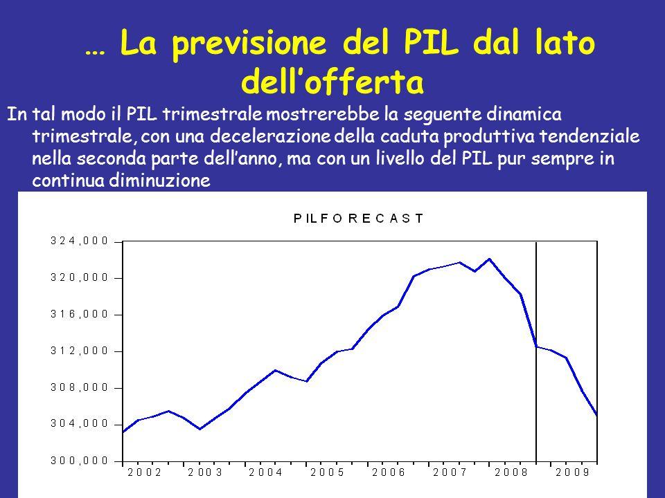 … La previsione del PIL dal lato dellofferta In tal modo il PIL trimestrale mostrerebbe la seguente dinamica trimestrale, con una decelerazione della