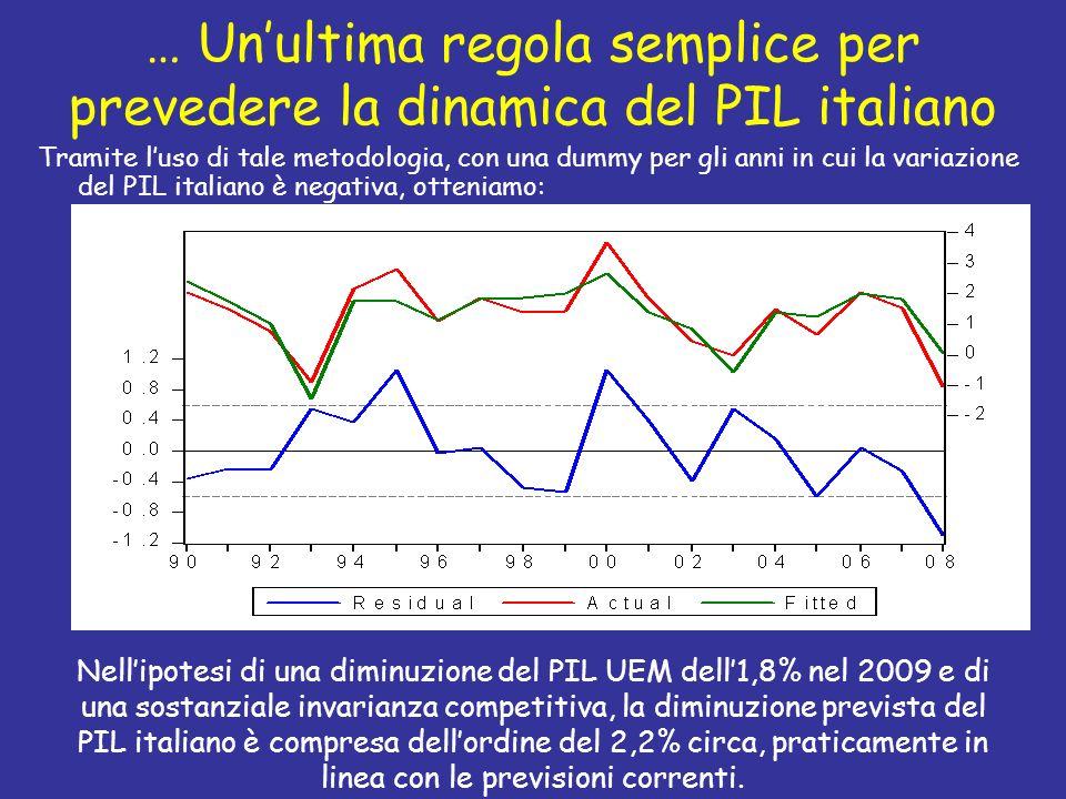 … Unultima regola semplice per prevedere la dinamica del PIL italiano Tramite luso di tale metodologia, con una dummy per gli anni in cui la variazion