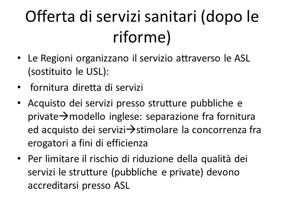 Offerta di servizi sanitari (dopo le riforme) Le Regioni organizzano il servizio attraverso le ASL (sostituito le USL): fornitura diretta di servizi A