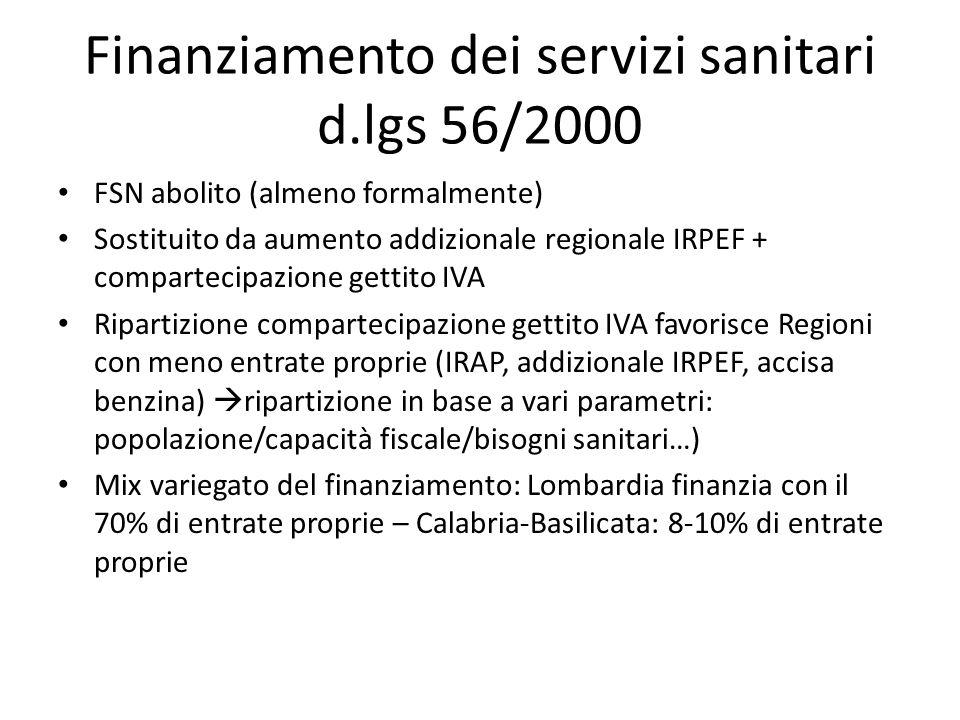 Finanziamento dei servizi sanitari d.lgs 56/2000 FSN abolito (almeno formalmente) Sostituito da aumento addizionale regionale IRPEF + compartecipazion
