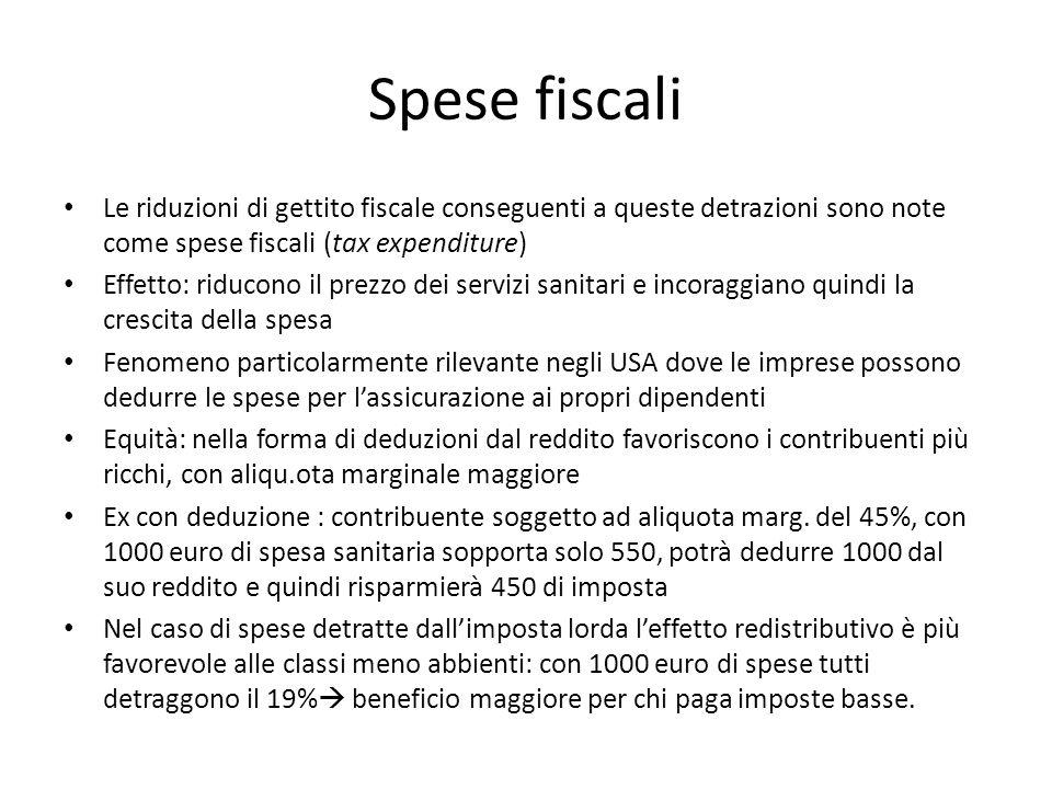 Spese fiscali Le riduzioni di gettito fiscale conseguenti a queste detrazioni sono note come spese fiscali (tax expenditure) Effetto: riducono il prez
